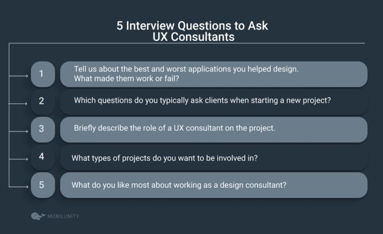 UX consultant