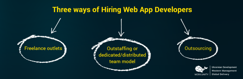 hiring web app developer